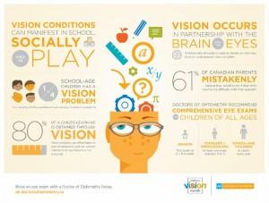 Children's Vision Month